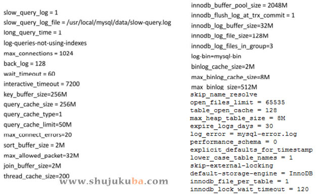 MySQL数据库优化大全方法汇总